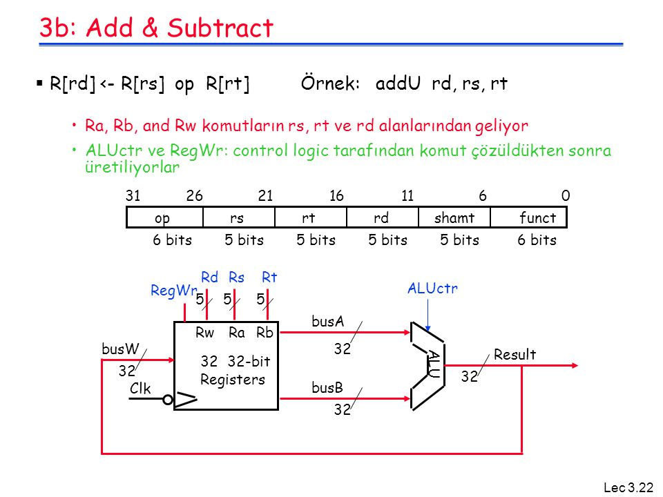 3b: Add & Subtract R[rd] <- R[rs] op R[rt] Örnek: addU rd, rs, rt